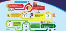 Objavljen 1. Javni poziv u okviru projekta Model poboljšanja energetske efikasnosti